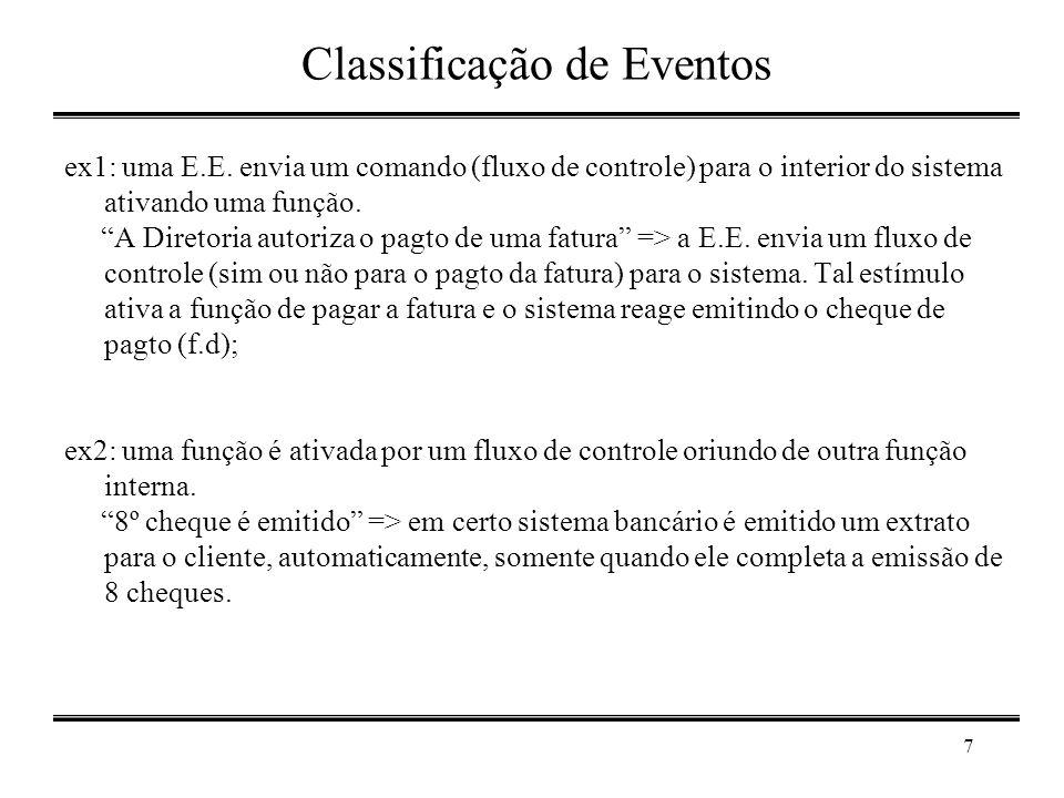 8 Classificação de Eventos c) Evento orientado por tempo: é aquele em que o estímulo é a chegada ao sistema da informação de haver passado um determinado intervalo de tempo ou de ser atingida determinada hora.