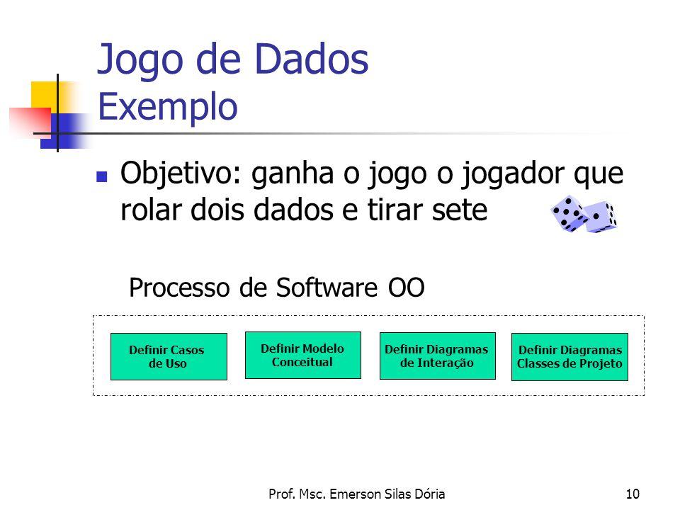 Prof. Msc. Emerson Silas Dória10 Objetivo: ganha o jogo o jogador que rolar dois dados e tirar sete Processo de Software OO Jogo de Dados Exemplo Defi