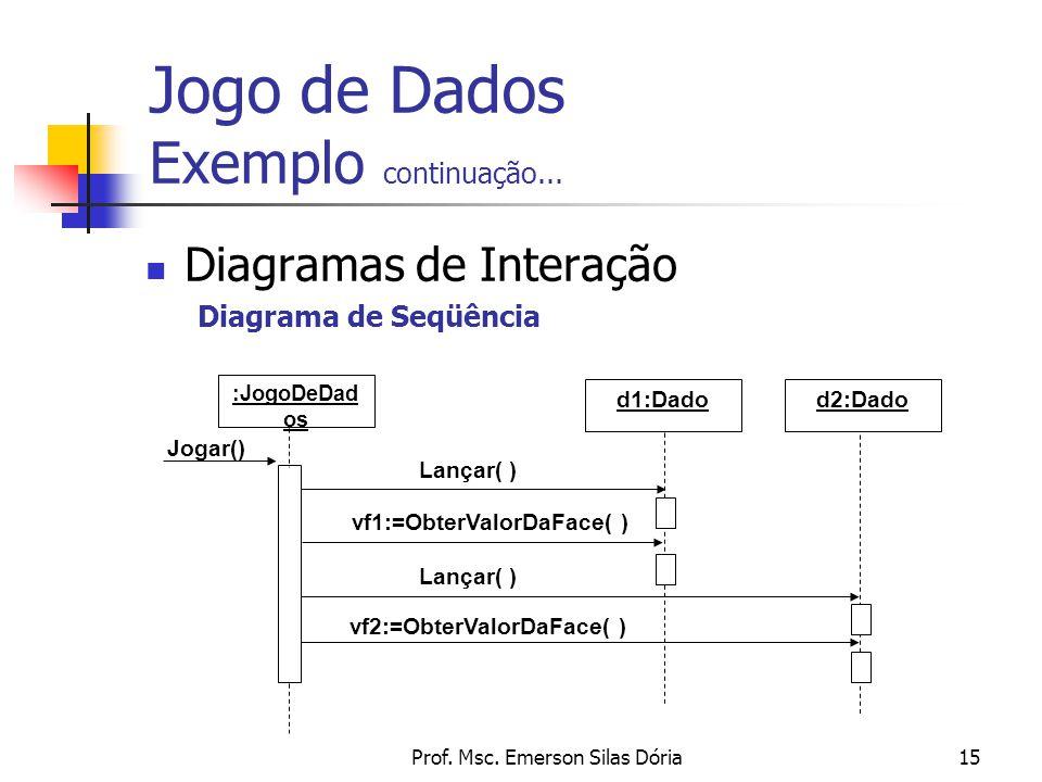 Prof. Msc. Emerson Silas Dória15 Diagramas de Interação Diagrama de Seqüência :JogoDeDad os d2:Dadod1:Dado Lançar( ) vf1:=ObterValorDaFace( ) Lançar(