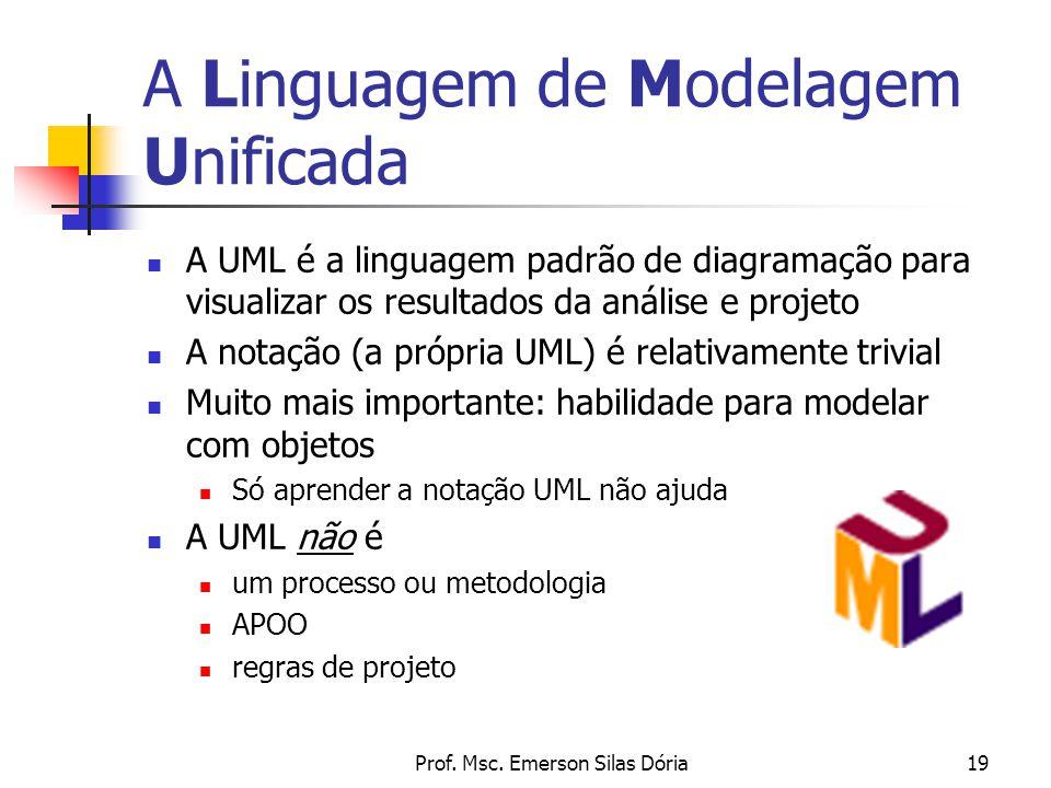 Prof. Msc. Emerson Silas Dória19 A UML é a linguagem padrão de diagramação para visualizar os resultados da análise e projeto A notação (a própria UML