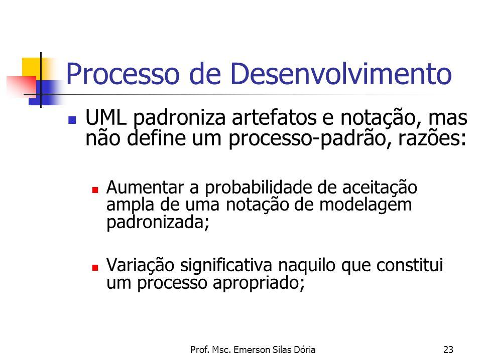 Prof. Msc. Emerson Silas Dória23 Processo de Desenvolvimento UML padroniza artefatos e notação, mas não define um processo-padrão, razões: Aumentar a