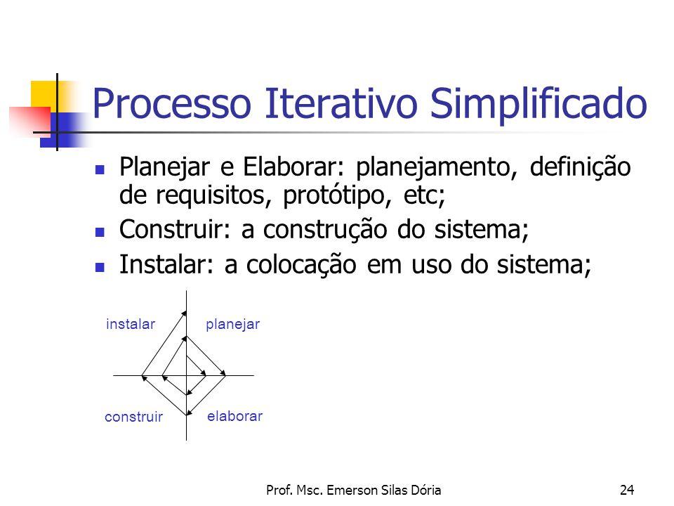 Prof. Msc. Emerson Silas Dória24 Processo Iterativo Simplificado Planejar e Elaborar: planejamento, definição de requisitos, protótipo, etc; Construir