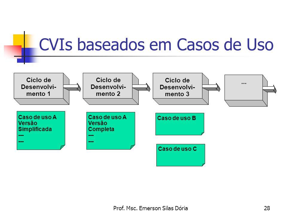 Prof. Msc. Emerson Silas Dória28 CVIs baseados em Casos de Uso Ciclo de Desenvolvi- mento 1 Caso de uso A Versão Simplificada --- Ciclo de Desenvolvi-