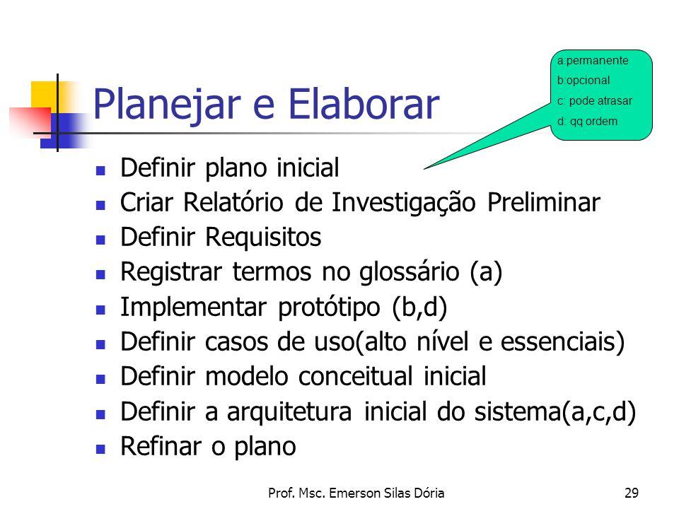 Prof. Msc. Emerson Silas Dória29 Planejar e Elaborar Definir plano inicial Criar Relatório de Investigação Preliminar Definir Requisitos Registrar ter