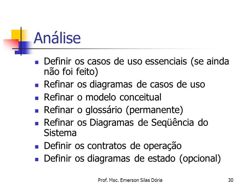 Prof. Msc. Emerson Silas Dória30 Análise Definir os casos de uso essenciais (se ainda não foi feito) Refinar os diagramas de casos de uso Refinar o mo