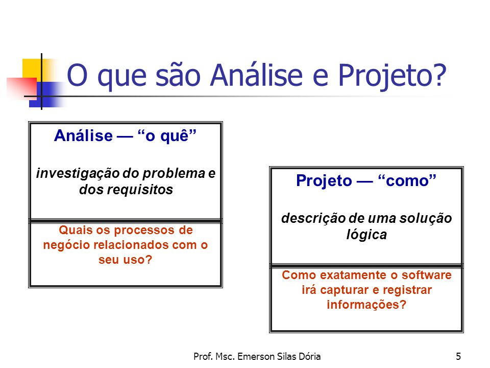 """Prof. Msc. Emerson Silas Dória5 O que são Análise e Projeto? Análise — """"o quê"""" investigação do problema e dos requisitos Projeto — """"como"""" descrição de"""