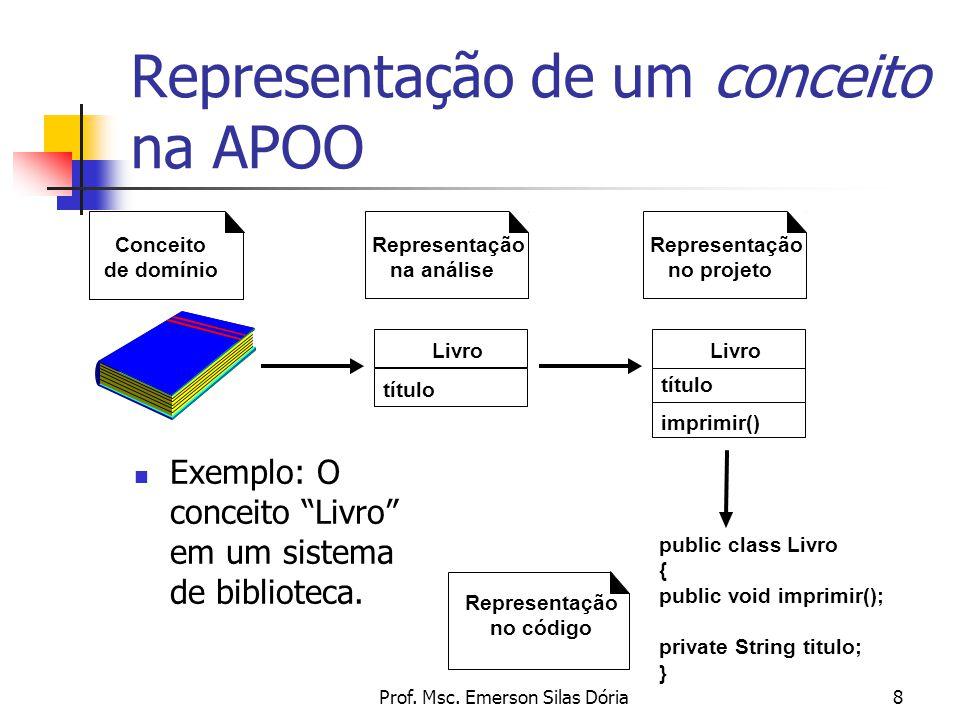 Prof. Msc. Emerson Silas Dória8 Representação de um conceito na APOO Conceito de domínio public class Livro { public void imprimir(); private String t