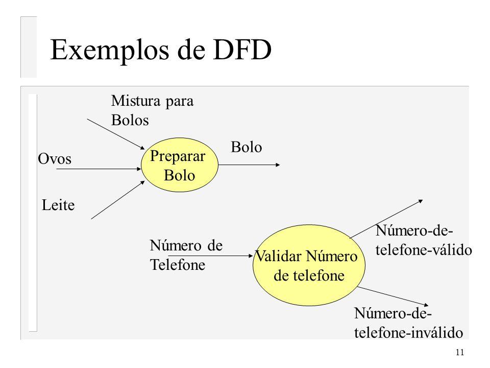12 Exemplo de DFD Processar Pedido dados de cliente Pedidos Cliente Clientes Dados do pedido Dados dos livros Faturas com pedidos Livros Pedidos Transformação das informações Depositando informações Consultando informações