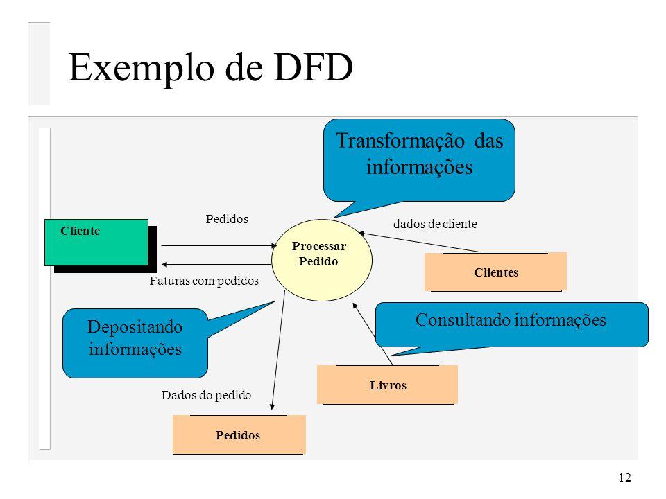 13 Fluxo de Dados Os Fluxos de Dados representam o deslocamento de informações entre: ê um Processo e uma Entidade Externa ê dois Processos ê um Processo e um Depósito de Dados ilícitos São ilícitos os Fluxos de Dados entre:  ó duas Entidades Externas ó dois Dépositos de Dados ó uma Entidade Externa e um Depósito de Dados