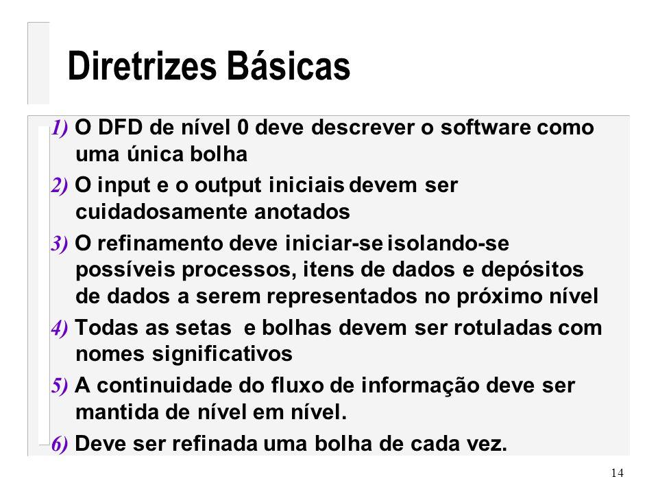 15 DFD nível 0 – Diagrama de Contexto