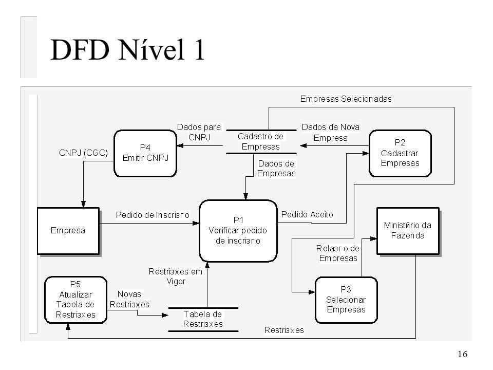 17 DFD Nível 2 – Explosão do Processo P1