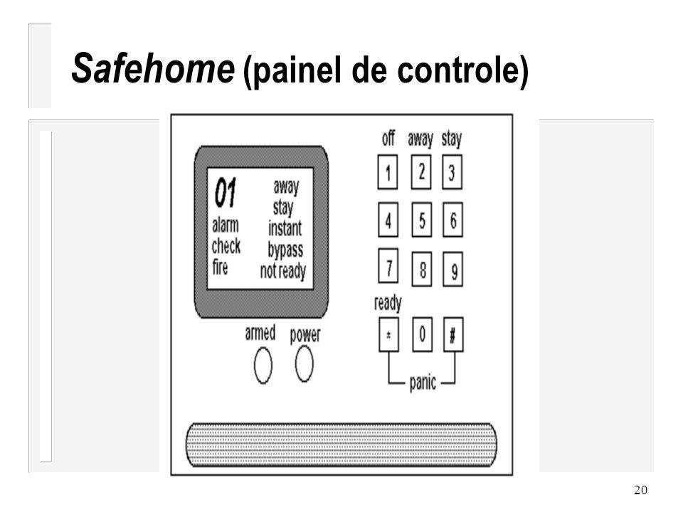 21 DFD 0 em nível de contexto Painel de controle Sensores Display do Painel de controle Linha telefônica Alarme Comandos e dados do usuário Status do sensor Tipo de alarme informações de display Nro.telefônico Software safehome