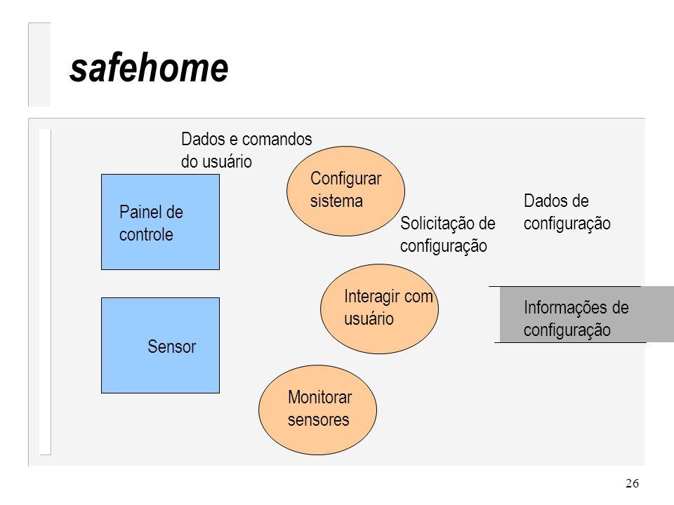 27 DFD - nível 1 de expansão status do sensor Display do painel de controle Alarme Monitorar sensores Ativar/ Desativar o sistema Configurar sistema dados de configuração comandos e dados do usuário Painel de controle Interagir c/ usuário Informação de configuração Processar senha solicitação de configuração Sensores Linha telefônica iniciar/parar Emitir mensagens e status dados de configuração a/d msg.