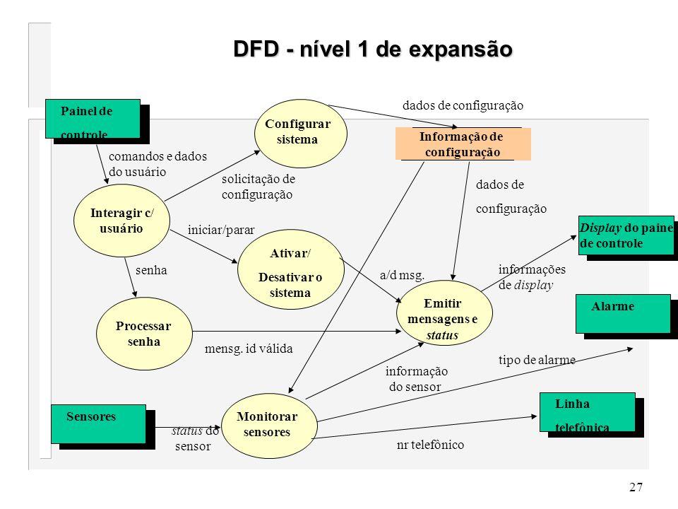 28 Especificação de Processo A especificação de processo é usada para descrever todos os processos do DFD que aparecem no nível de refinamento final Pode incluir:  texto narrativo  descrição do algoritmo do processo (usando linguagem de projeto de programas - pdl)  equações matemáticas, tabelas, diagramas ou gráficos