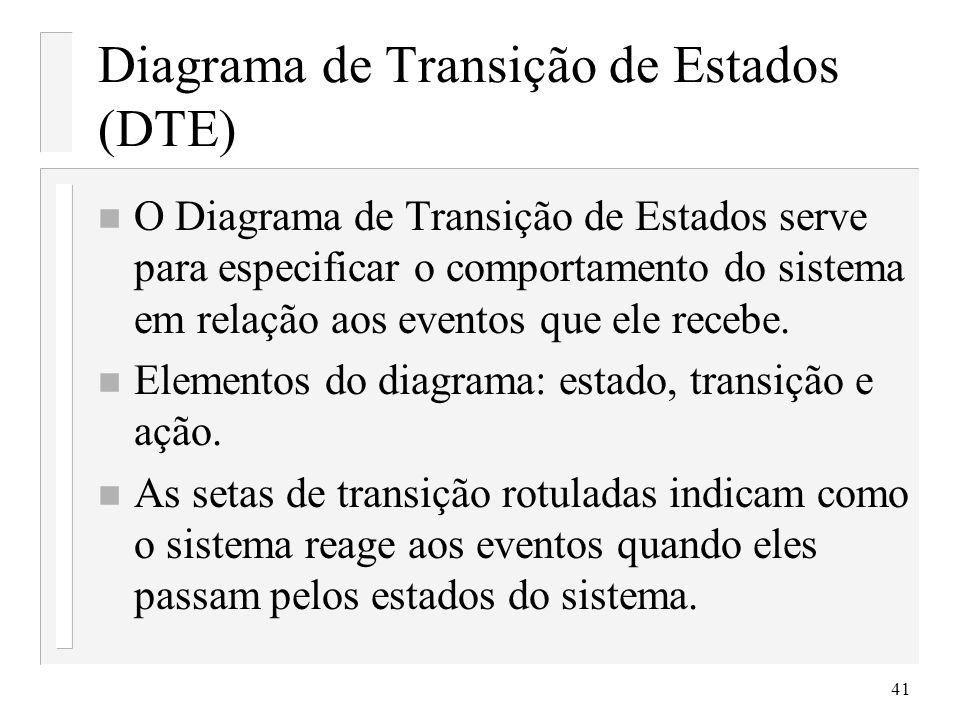 42 Elementos do DTE Estado Transição Condiçã o/ Ação
