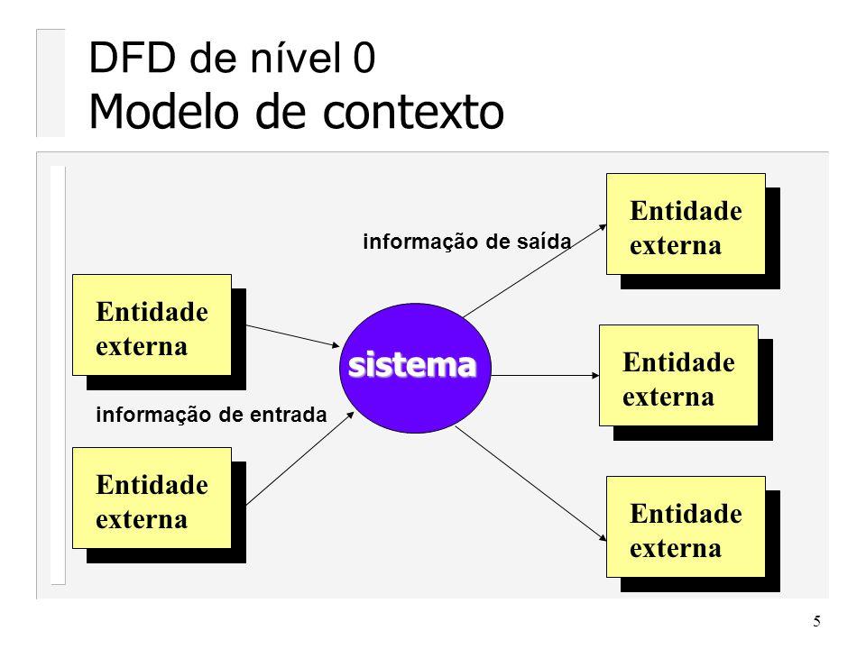 6 Refinamento do Fluxo de Informação O DFD de nível 0 é dividido em partições para revelar mais detalhes.