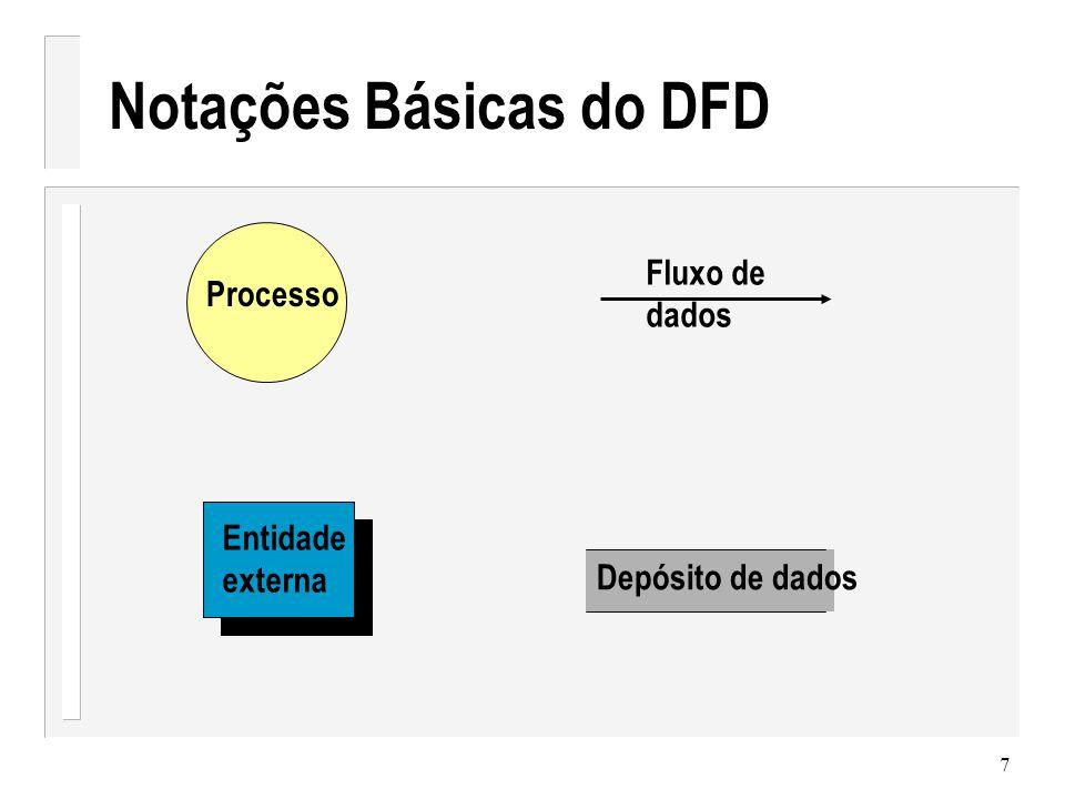 8 Notações Básicas do DFD PROCESSO representa um transformador de informações que resida dentro dos limites do sistema a ser modelado Processo Exemplos de Processo: Uma sala repleta de pessoal de escritório computando descontos Um procedimento de cartão de controle Uma combinação de atividades manuais e automatizadas