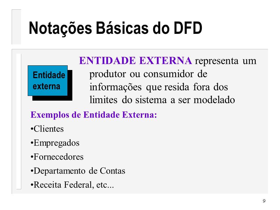 10 Notações Básicas do DFD FLUXO DE DADOS representa o deslocamento de um item de dado ou coleção de itens de dados Fluxo de dados DEPÓSITO DE DADOS representa um repositório de dados que são armazenados para serem usados em um ou mais processos.