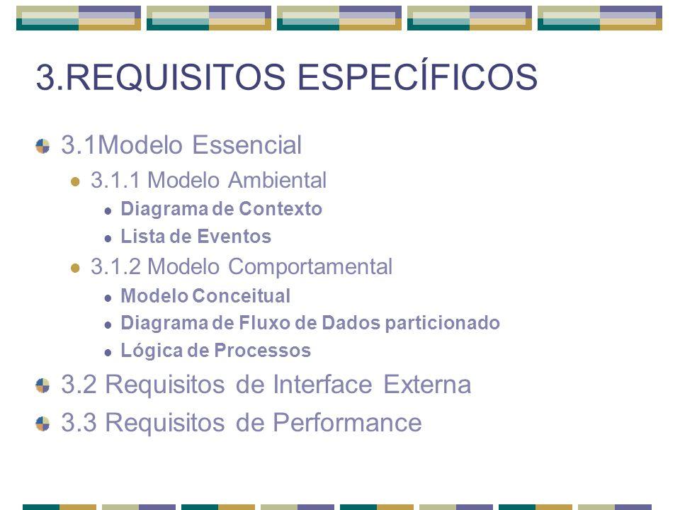 3.REQUISITOS ESPECÍFICOS 3.1Modelo Essencial 3.1.1 Modelo Ambiental Diagrama de Contexto Lista de Eventos 3.1.2 Modelo Comportamental Modelo Conceitual Diagrama de Fluxo de Dados particionado Lógica de Processos 3.2 Requisitos de Interface Externa 3.3 Requisitos de Performance