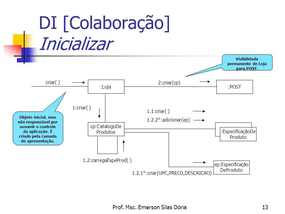 Prof. Msc. Emerson Silas Dória13 DI [Colaboração] Inicializar Objeto inicial, mas não responsável por assumir o controle da aplicação. É criado pela c