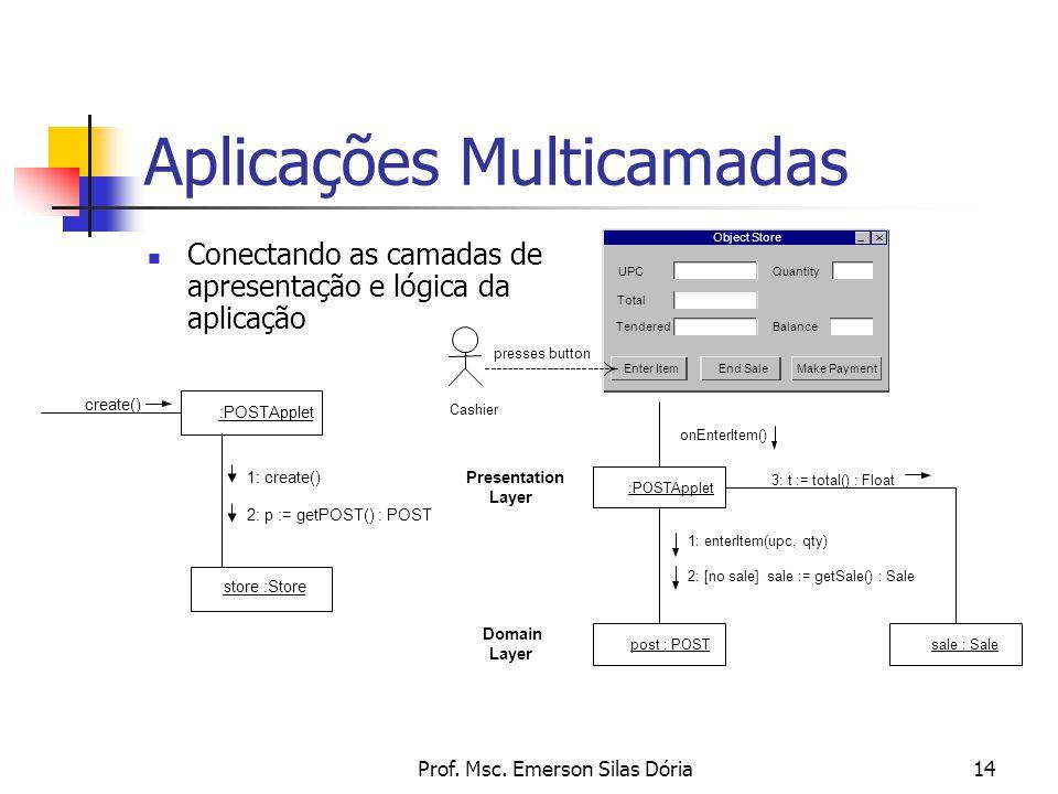 Prof. Msc. Emerson Silas Dória14 Aplicações Multicamadas Conectando as camadas de apresentação e lógica da aplicação store :Store 1: create() 2: p :=