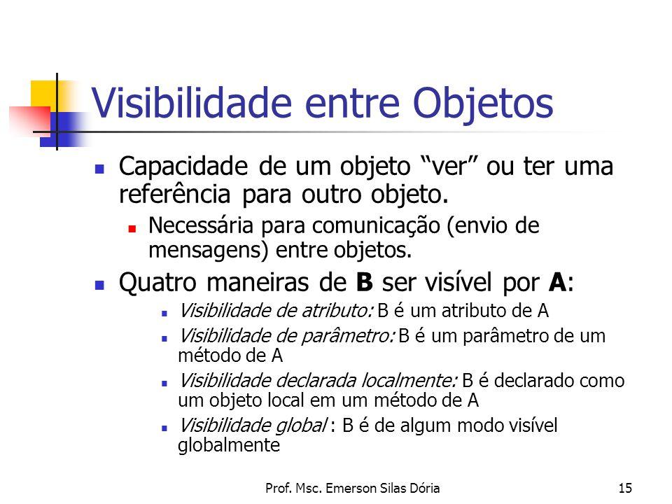"""Prof. Msc. Emerson Silas Dória15 Visibilidade entre Objetos Capacidade de um objeto """"ver"""" ou ter uma referência para outro objeto. Necessária para com"""
