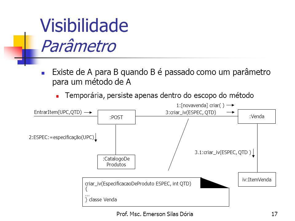 Prof. Msc. Emerson Silas Dória17 Visibilidade Parâmetro Existe de A para B quando B é passado como um parâmetro para um método de A Temporária, persis