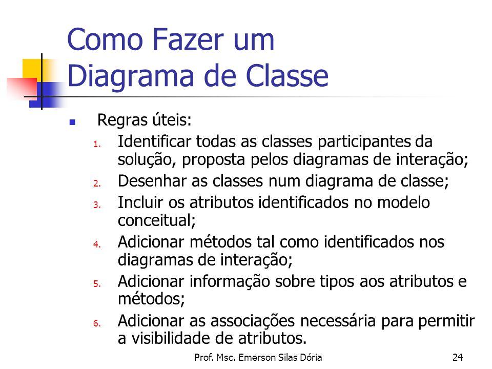 Prof. Msc. Emerson Silas Dória24 Como Fazer um Diagrama de Classe Regras úteis: 1. Identificar todas as classes participantes da solução, proposta pel