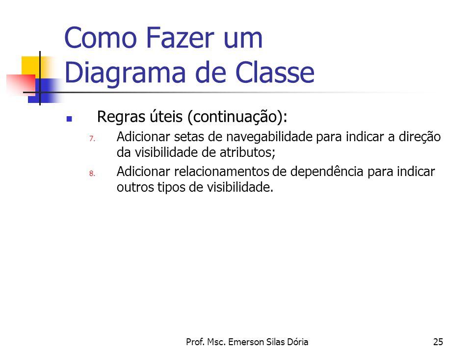 Prof. Msc. Emerson Silas Dória25 Como Fazer um Diagrama de Classe Regras úteis (continuação): 7. Adicionar setas de navegabilidade para indicar a dire