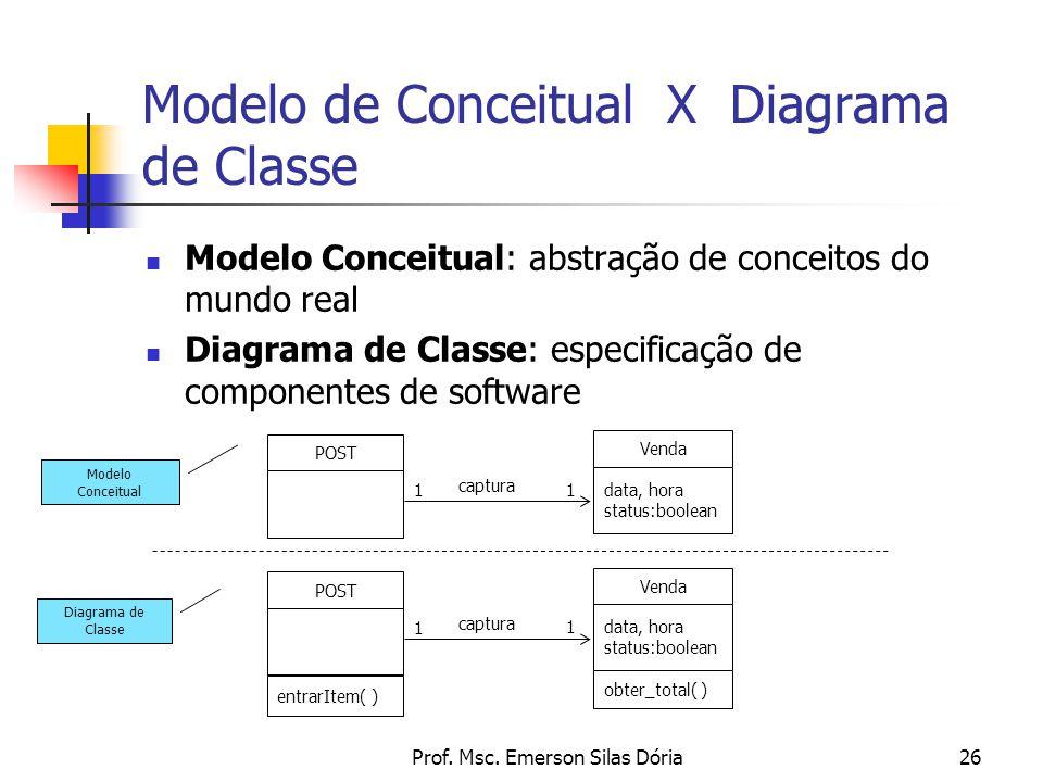Prof. Msc. Emerson Silas Dória26 Modelo de Conceitual X Diagrama de Classe Modelo Conceitual: abstração de conceitos do mundo real Diagrama de Classe: