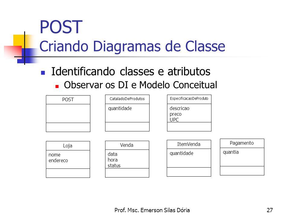 Prof. Msc. Emerson Silas Dória27 POST Criando Diagramas de Classe Identificando classes e atributos Observar os DI e Modelo Conceitual POST CataladoDe