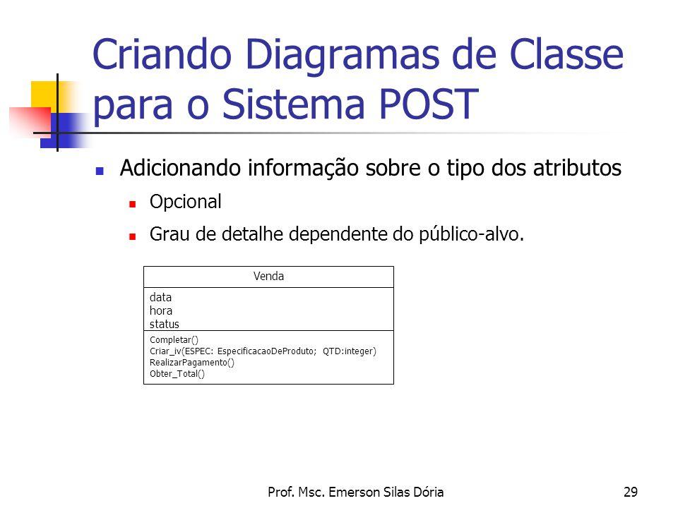 Prof. Msc. Emerson Silas Dória29 Criando Diagramas de Classe para o Sistema POST Adicionando informação sobre o tipo dos atributos Opcional Grau de de