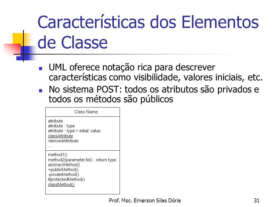 Prof. Msc. Emerson Silas Dória31 UML oferece notação rica para descrever características como visibilidade, valores iniciais, etc. No sistema POST: to