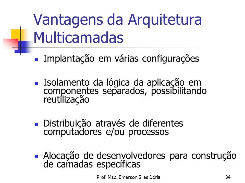 Prof. Msc. Emerson Silas Dória34 Vantagens da Arquitetura Multicamadas Implantação em várias configurações Isolamento da lógica da aplicação em compon