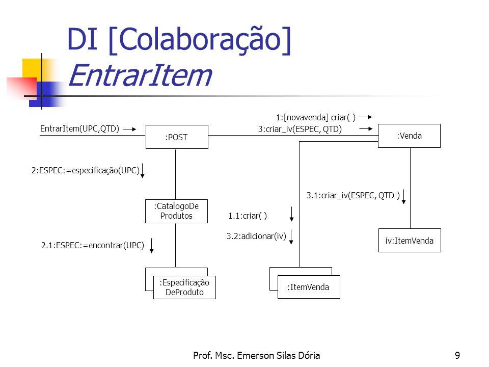 Prof. Msc. Emerson Silas Dória9 DI [Colaboração] EntrarItem :POST EntrarItem(UPC,QTD) 3:criar_iv(ESPEC, QTD) :Venda iv:ItemVenda 3.1:criar_iv(ESPEC, Q