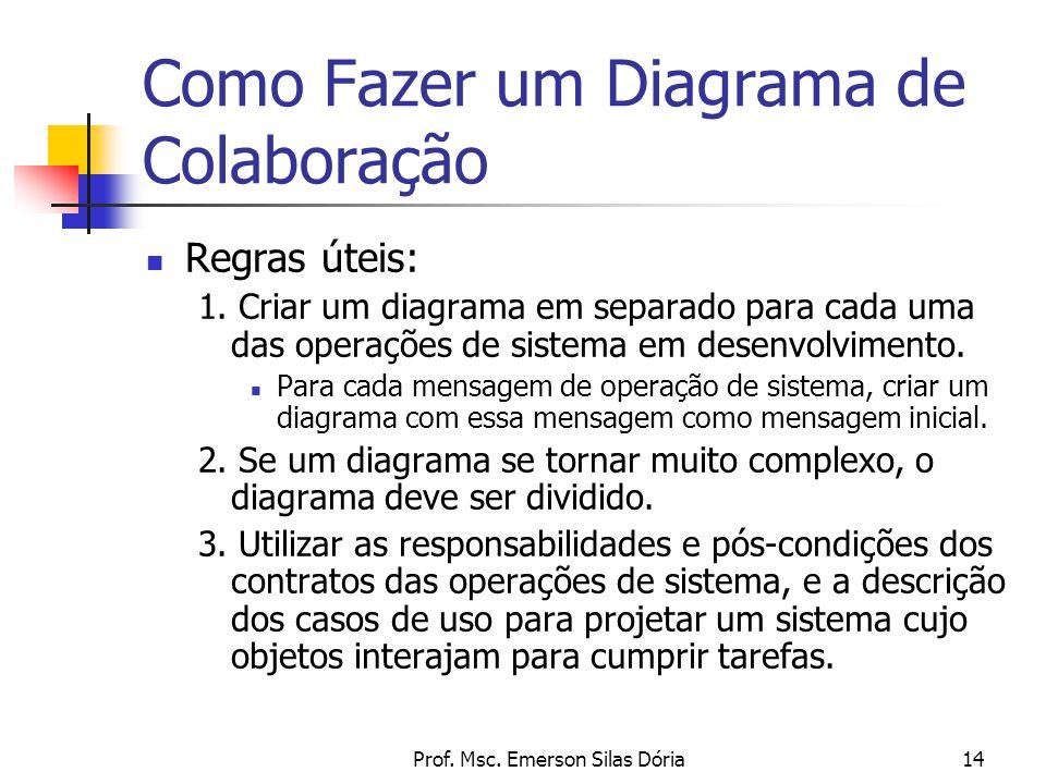 Prof. Msc. Emerson Silas Dória14 Como Fazer um Diagrama de Colaboração Regras úteis: 1. Criar um diagrama em separado para cada uma das operações de s