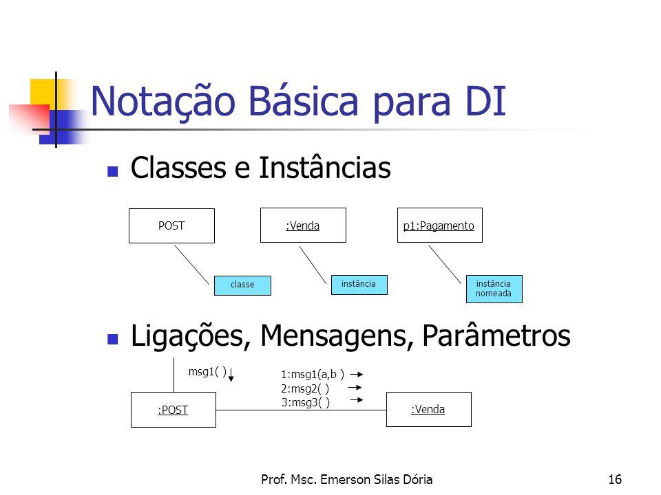 Prof. Msc. Emerson Silas Dória16 Classes e Instâncias Notação Básica para DI Ligações, Mensagens, Parâmetros POST p1:Pagamento:Venda classe instância