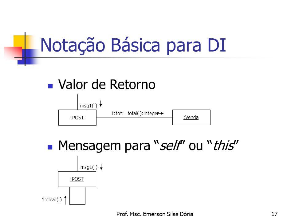 """Prof. Msc. Emerson Silas Dória17 Notação Básica para DI Valor de Retorno Mensagem para """"self"""" ou """"this"""" :POST msg1( ) 1:clear( ) :POST msg1( ) :Venda"""