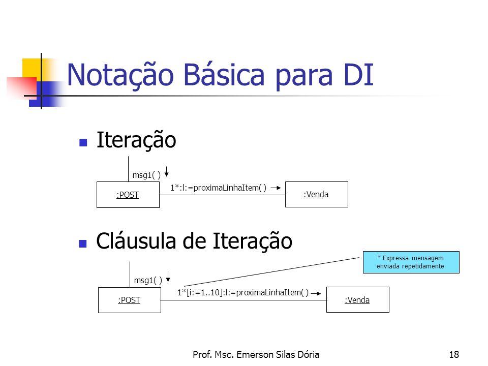 Prof. Msc. Emerson Silas Dória18 Notação Básica para DI Iteração Cláusula de Iteração :POST msg1( ) :Venda 1*:l:=proximaLinhaItem( ) :POST msg1( ) :Ve