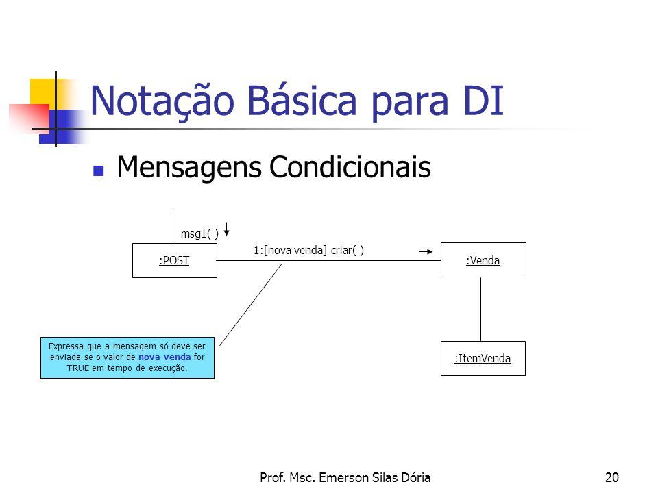 Prof. Msc. Emerson Silas Dória20 Mensagens Condicionais Notação Básica para DI :POST msg1( ) :Venda 1:[nova venda] criar( ) :ItemVenda Expressa que a