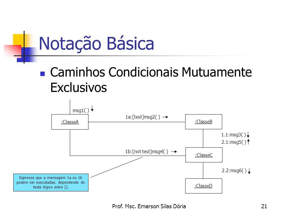 Prof. Msc. Emerson Silas Dória21 Caminhos Condicionais Mutuamente Exclusivos Notação Básica :ClasseA msg1( ) :ClasseB 1a:[test]msg2( ) :ClasseC :Class