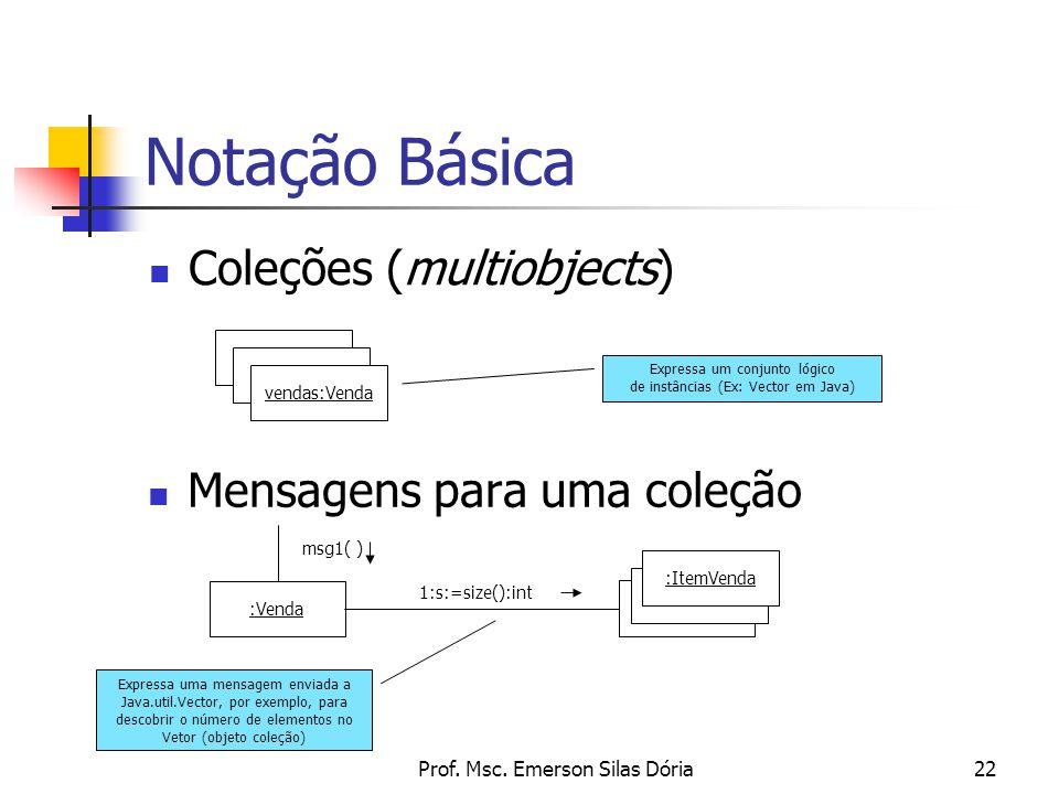 Prof. Msc. Emerson Silas Dória22 Mensagens para uma coleção Notação Básica Coleções (multiobjects) :ClasseB vendas:Venda Expressa um conjunto lógico d