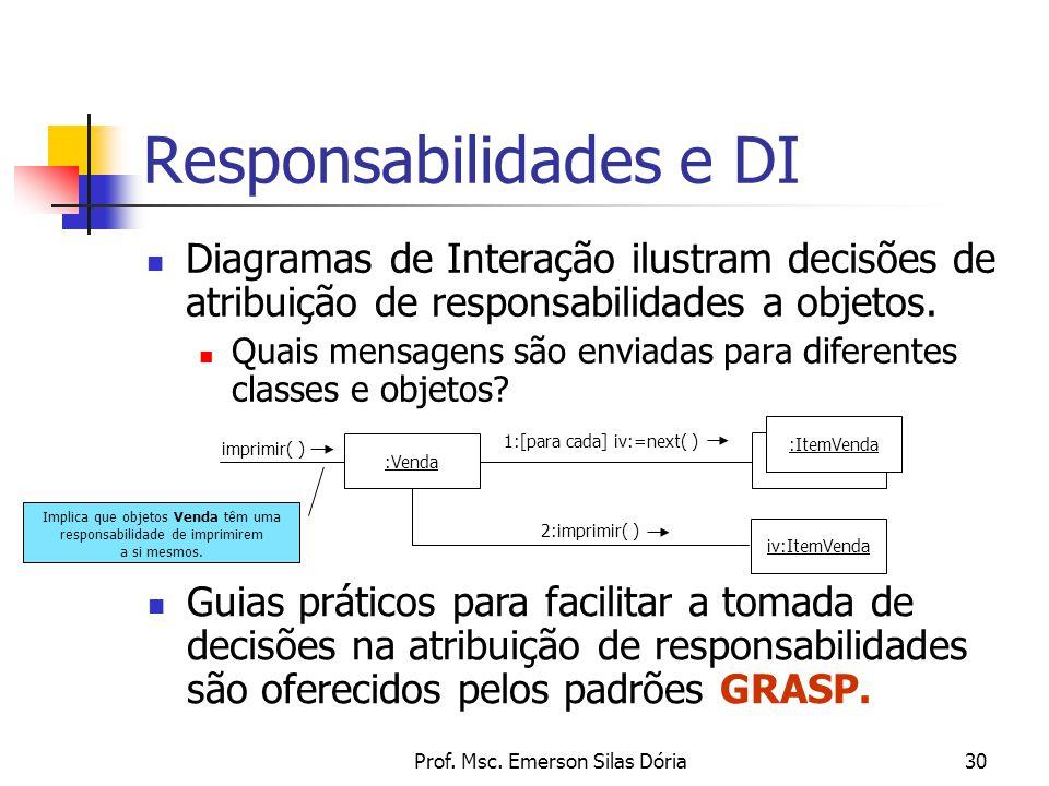 Prof. Msc. Emerson Silas Dória30 Diagramas de Interação ilustram decisões de atribuição de responsabilidades a objetos. Quais mensagens são enviadas p