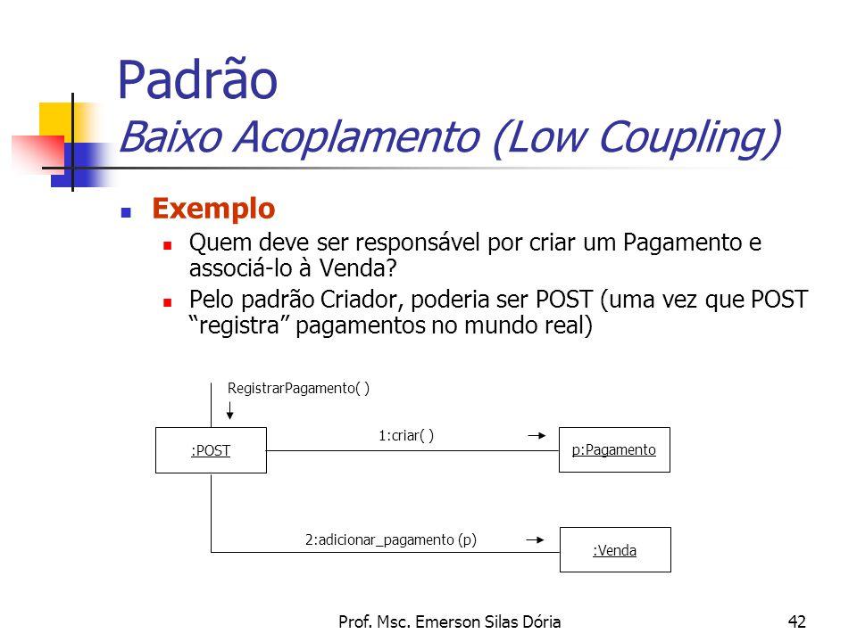 Prof. Msc. Emerson Silas Dória42 Padrão Baixo Acoplamento (Low Coupling) :POST RegistrarPagamento( ) p:Pagamento 1:criar( ) :Venda 2:adicionar_pagamen