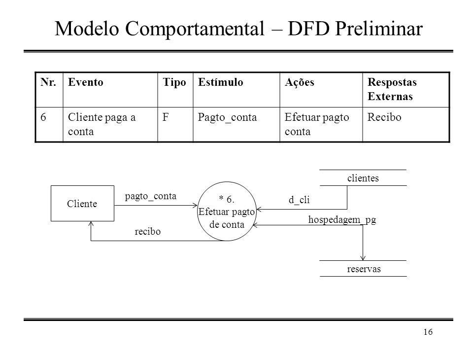 16 Modelo Comportamental – DFD Preliminar Nr.EventoTipoEstímuloAçõesRespostas Externas 6Cliente paga a conta FPagto_contaEfetuar pagto conta Recibo *