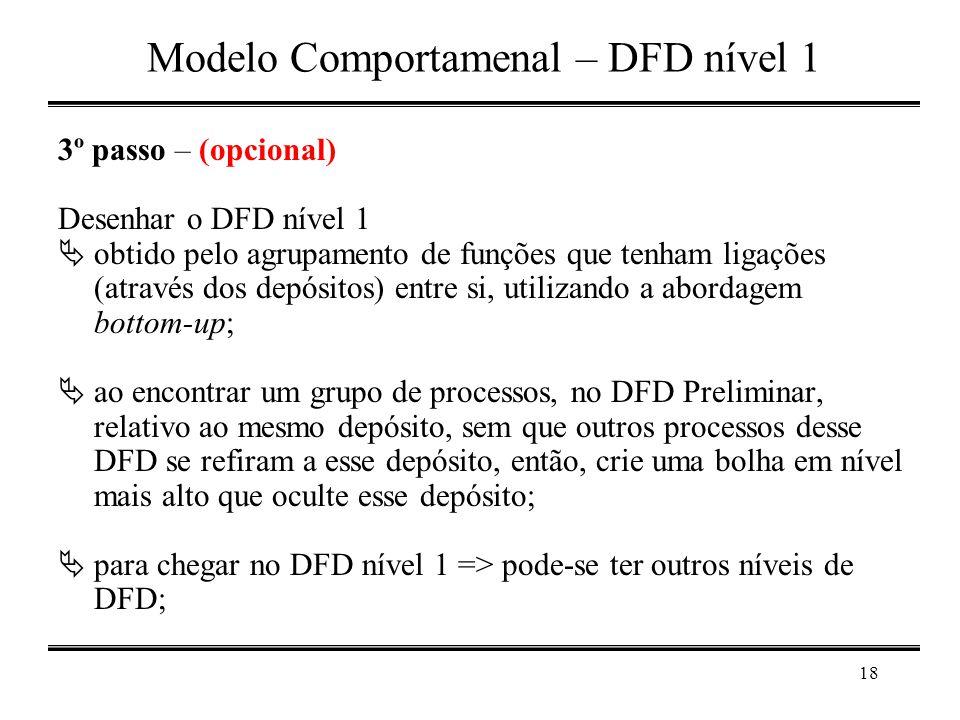 18 Modelo Comportamenal – DFD nível 1 3º passo – (opcional) Desenhar o DFD nível 1  obtido pelo agrupamento de funções que tenham ligações (através d