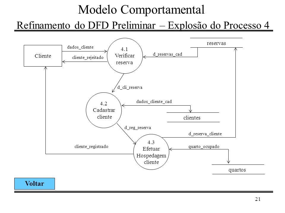 21 Modelo Comportamental Refinamento do DFD Preliminar – Explosão do Processo 4 4.1 Verificar reserva Cliente clientes dados_cliente reservas dados_cl