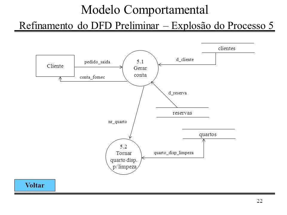 22 Modelo Comportamental Refinamento do DFD Preliminar – Explosão do Processo 5 5.2 Tornar quarto disp. p/ limpeza Cliente clientesreservas pedido_saí