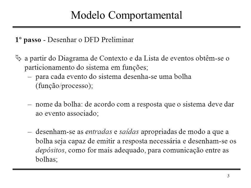 3 Modelo Comportamental 1º passo - Desenhar o DFD Preliminar  a partir do Diagrama de Contexto e da Lista de eventos obtêm-se o particionamento do si