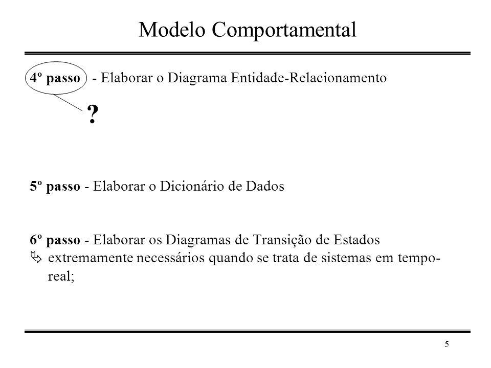 5 Modelo Comportamental 4º passo - Elaborar o Diagrama Entidade-Relacionamento 5º passo - Elaborar o Dicionário de Dados 6º passo - Elaborar os Diagra